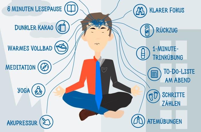 Stress durchzieht den Alltag vieler Menschen. Diese Infografik bietet 14 naturgesunde Antworten zur Stressbewältigung und -prävention.