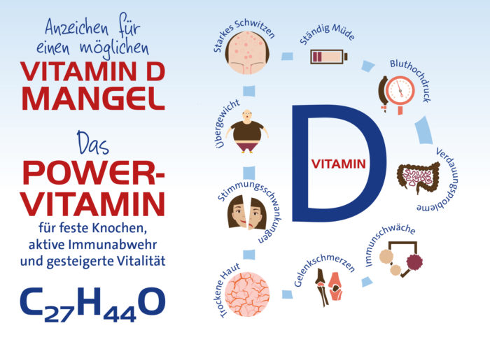 Das Powervitamin